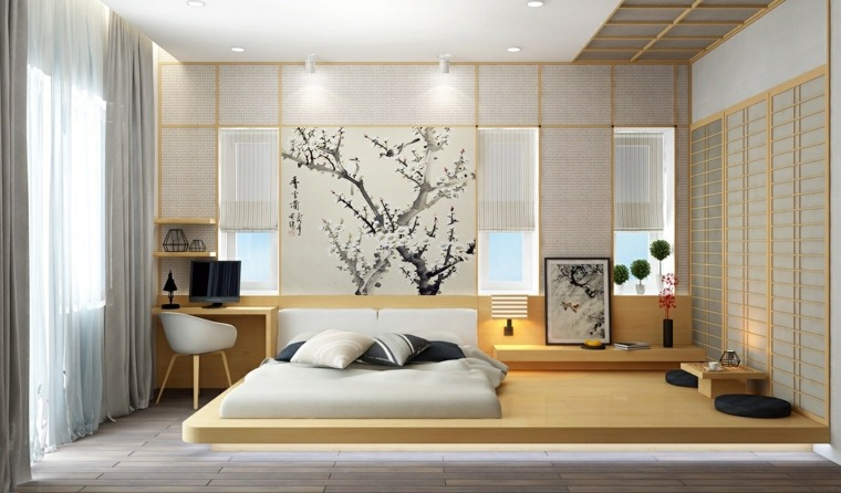 Download Modern Chambre Background